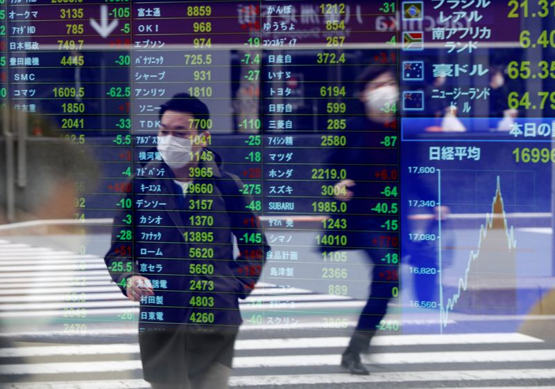 As China markets bounce , europe stuck on the ground